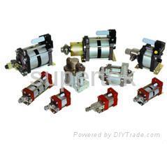 气驱液压泵
