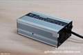 12V 15A High Frequency Car Battery Charger with Reverse Connect