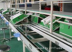 LCD显示器生产线
