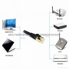 Network LAN ADSL Cable Security Camera Cable CCTV Video Power Wire BNC RCA DVR