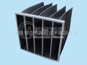 活性炭袋式过滤器 1
