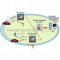 長距離感應RFID停車場進出管理系統控制器 1