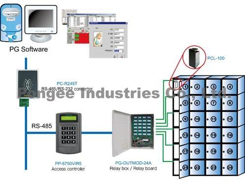 24门继电器控制盒,可扩充至96层 3