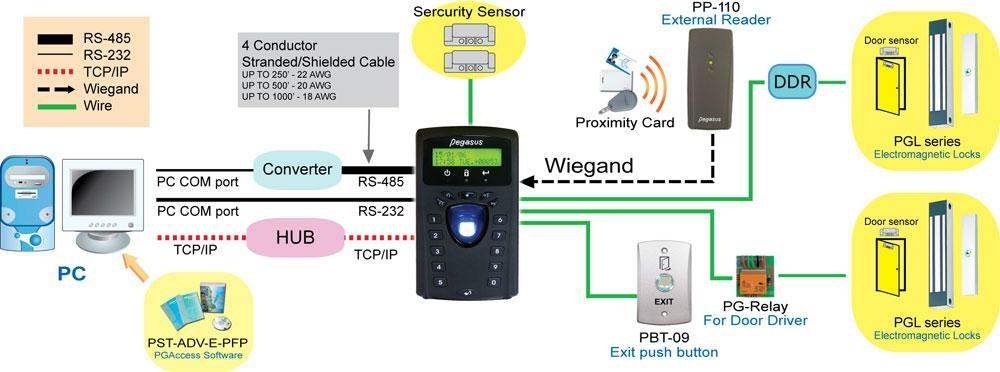 Fingerprint & proximity card time recorder 3