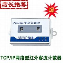 廠家直銷 TCP網絡型紅外客流量計數器