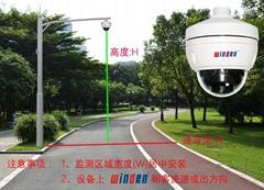 windrn景区客流量统计系统WZ1020系列 视频分析 人数统计