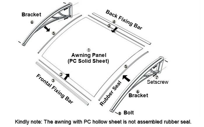 PC DIY awning