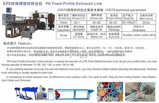 EPE珍珠棉型材機 7