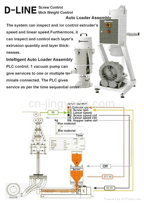 Auto loader assembly