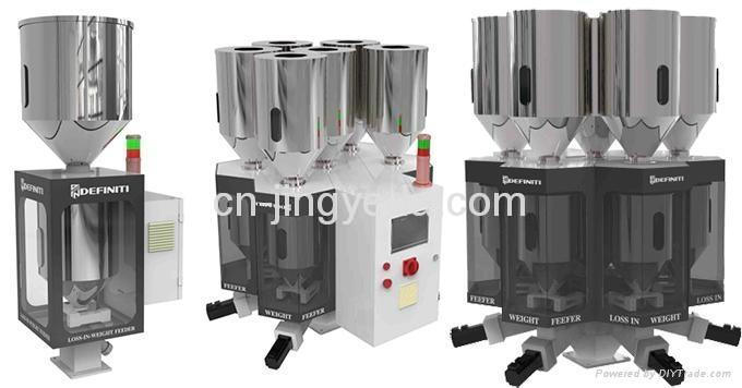 Agricultural Film Extrusion Machine 2